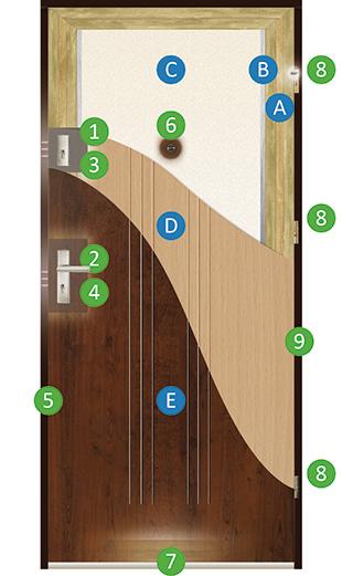 Drzwi wejściowe kraków - Dobra cena i świetnie opinie klientów